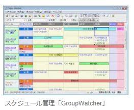 無料Group Watcherダウンロードと口コミ・評判